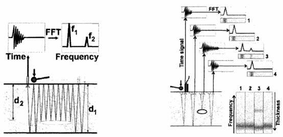 电路 电路图 电子 工程图 平面图 原理图 554_270